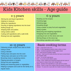 cooking with kids age guide